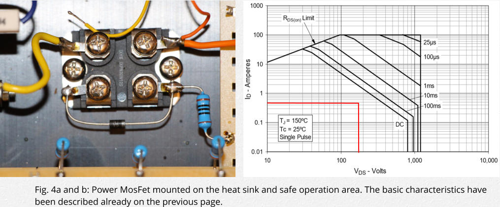 Fig. 4a and b: Power MosFet mounted on the heat sink and safe operation area. The basic characteristics have been described already on the previous page.